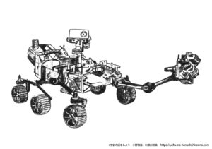 Perseverance Rover @Mars